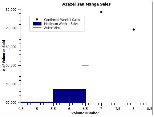 Azazel-manga
