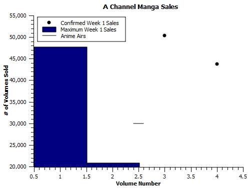 Channel-manga