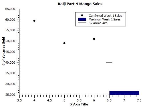 Kaiji-manga