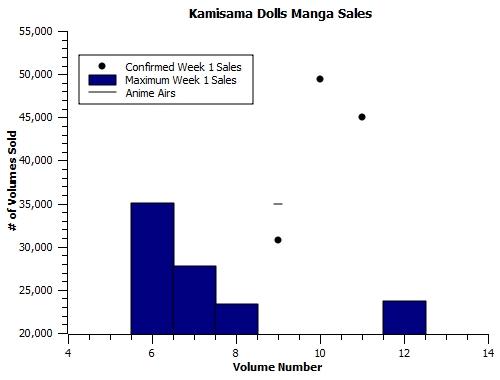 Kamisama-manga