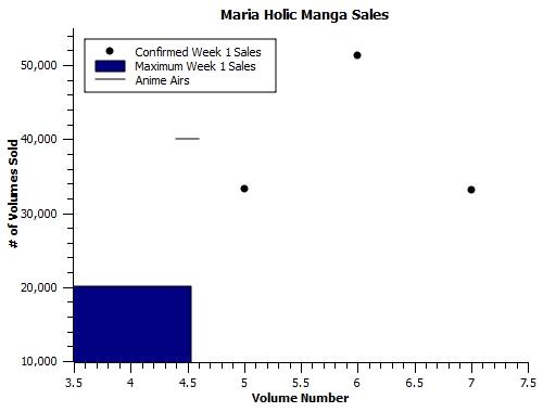 MH-manga