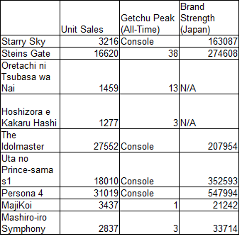 Game-Statlines-2011