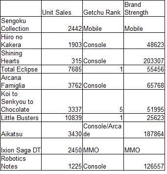 Game-statlines-2012