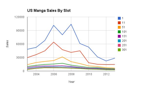 us-manga-slots