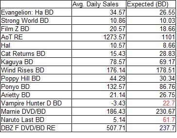w16-BD_deviation