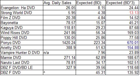 w16-DVD_deviation